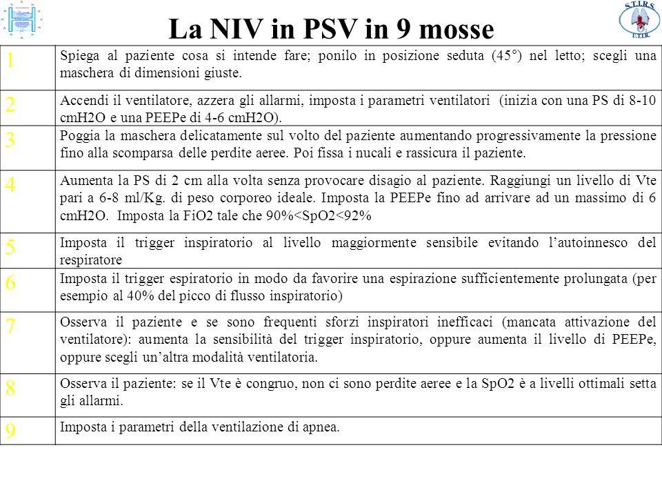 La NIV in PSV in 9 mosse 1 Spiega al paziente cosa si intende fare; ponilo in posizione seduta (45°) nel letto; scegli una maschera di dimensioni gius
