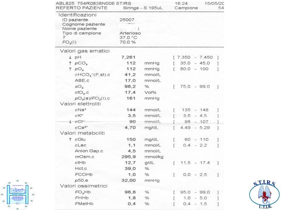 PaO2/FiO2 (P/F) P/F >400 400-300 300-200 <200 SCAMBIO GASSOSO NELLA NORMA ALTERATO MOLTO ALTERATO GRAVEMENTE ALTERATO