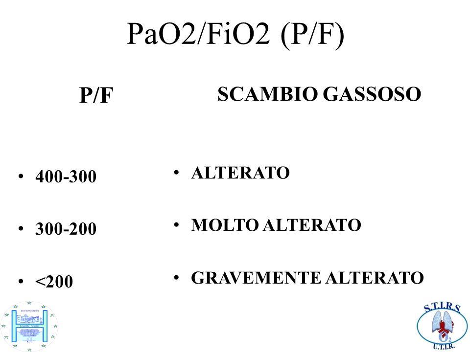 Fisiopatologia dellIRA da BPCO