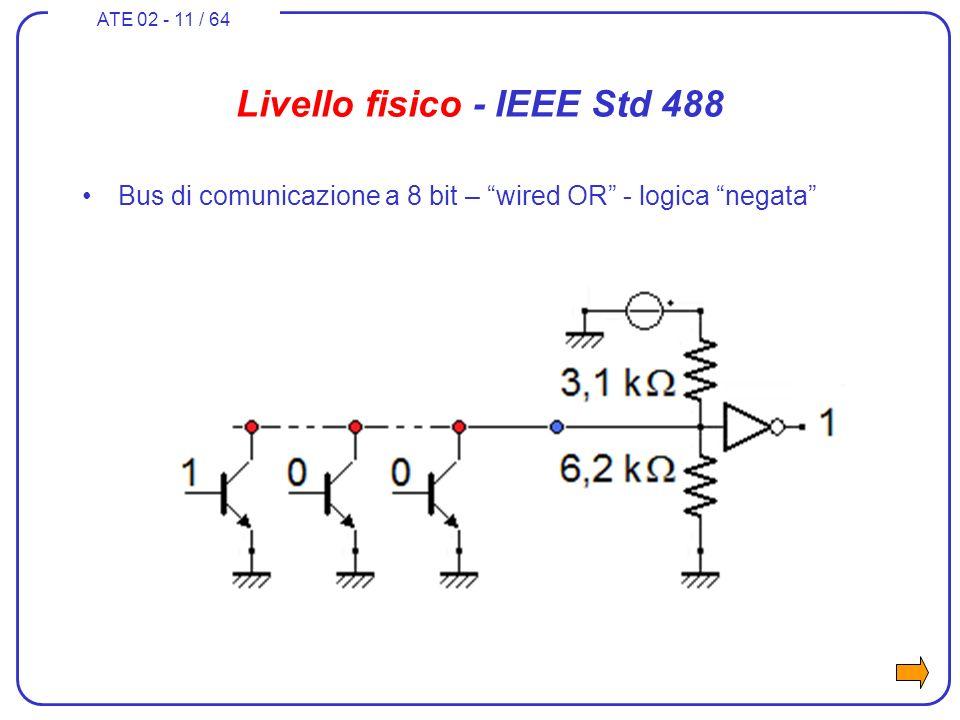 ATE 02 - 11 / 64 Livello fisico - IEEE Std 488 Bus di comunicazione a 8 bit – wired OR - logica negata