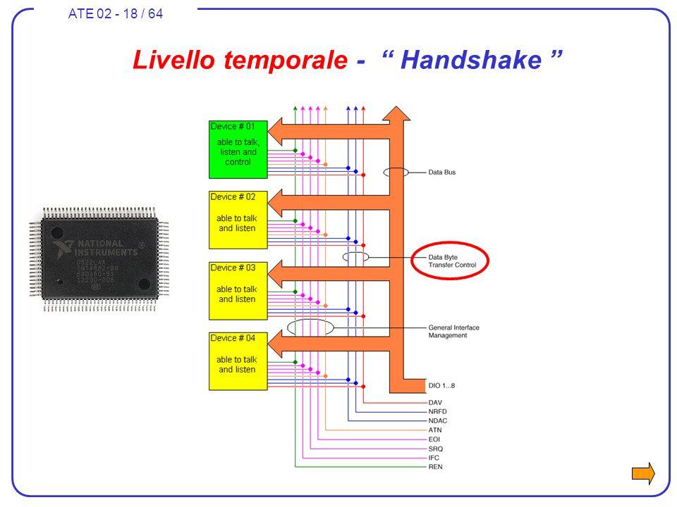 ATE 02 - 18 / 64 Livello temporale - Handshake