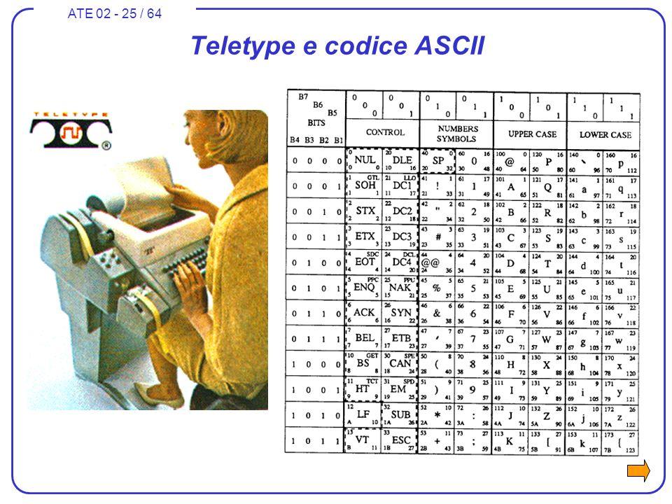 ATE 02 - 25 / 64 Teletype e codice ASCII