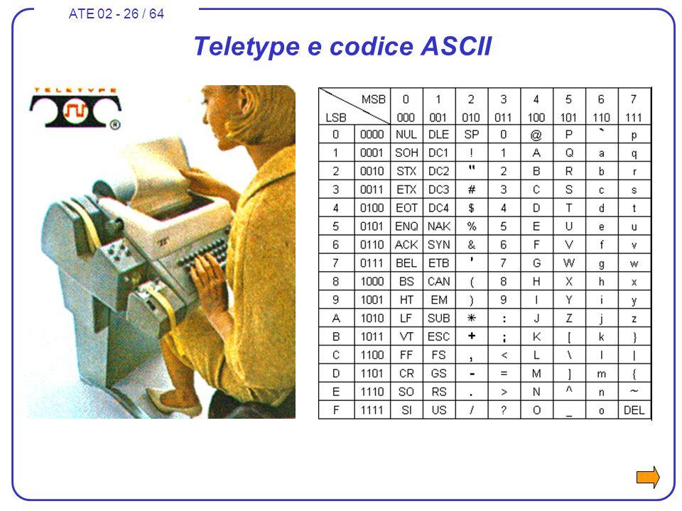 ATE 02 - 26 / 64 Teletype e codice ASCII