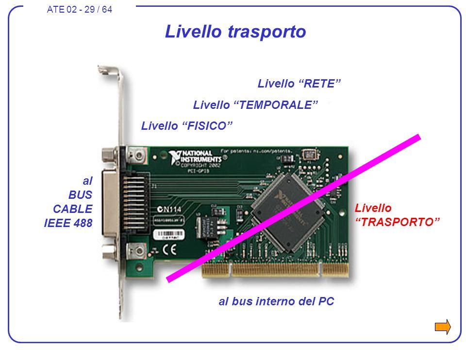 ATE 02 - 29 / 64 Livello trasporto Livello RETE Livello TEMPORALE Livello FISICO Livello TRASPORTO al bus interno del PC al BUS CABLE IEEE 488