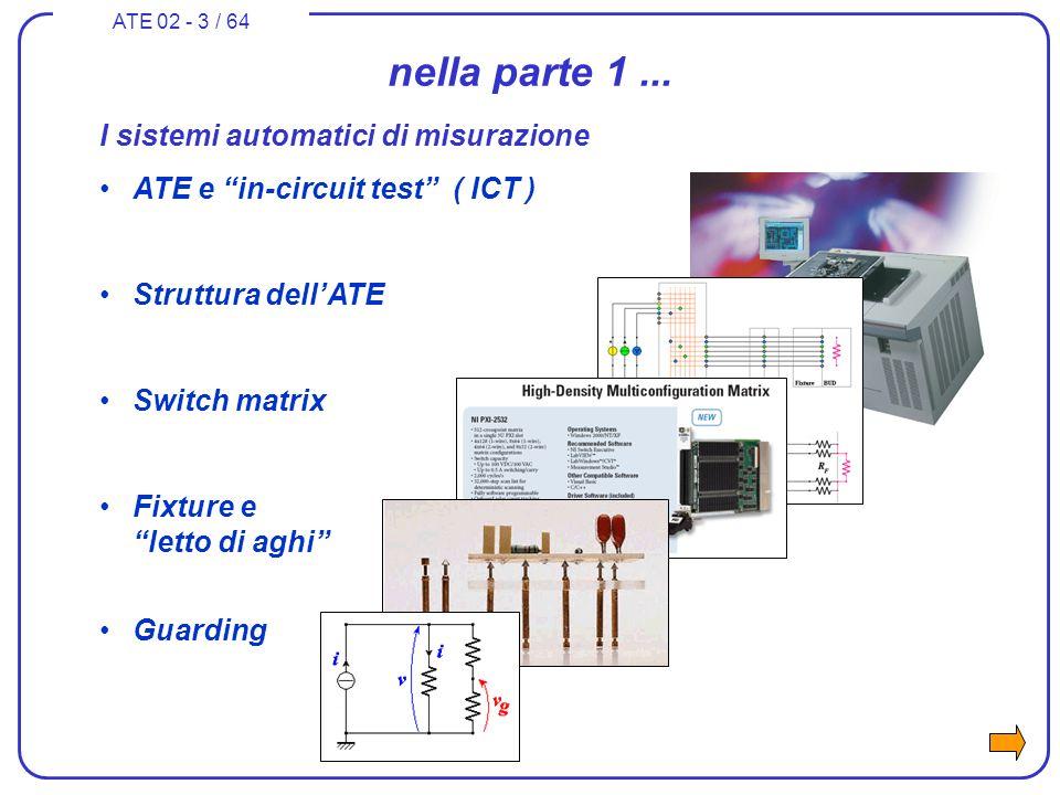 ATE 02 - 3 / 64 nella parte 1... I sistemi automatici di misurazione ATE e in-circuit test ( ICT ) Struttura dellATE Switch matrix Fixture e letto di