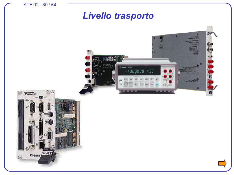 ATE 02 - 30 / 64 Livello trasporto