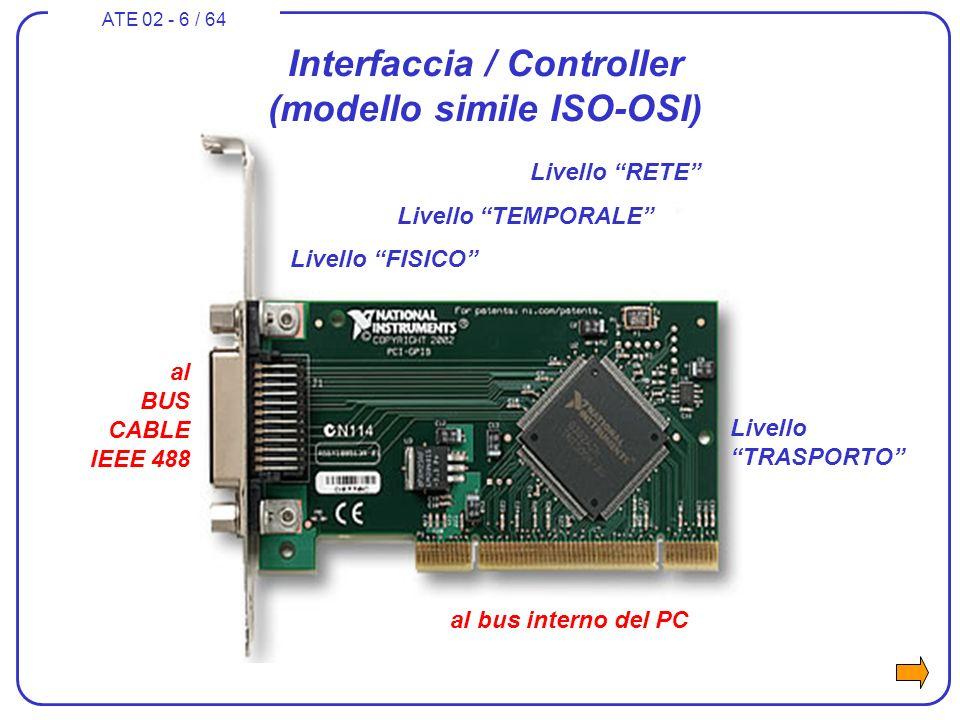 ATE 02 - 17 / 64 Interfaccia PC e strumenti - mondo IEEE 488 30 euro ( ottobre 2010 )