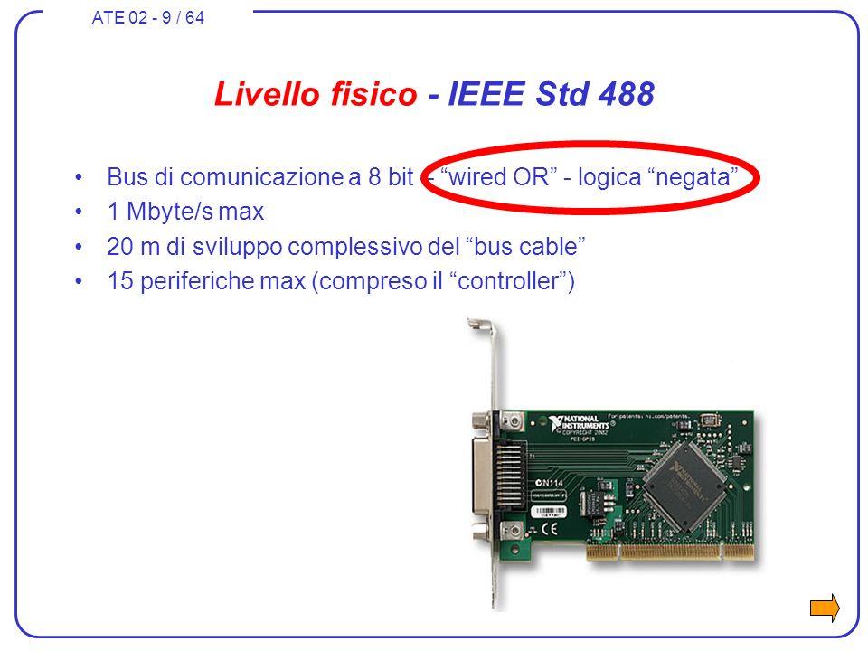 ATE 02 - 9 / 64 Livello fisico - IEEE Std 488 Bus di comunicazione a 8 bit – wired OR - logica negata 1 Mbyte/s max 20 m di sviluppo complessivo del b