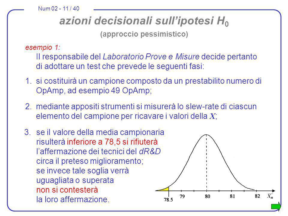 Num 02 - 11 / 40 azioni decisionali sullipotesi H 0 (approccio pessimistico) esempio 1: Il responsabile del Laboratorio Prove e Misure decide pertanto