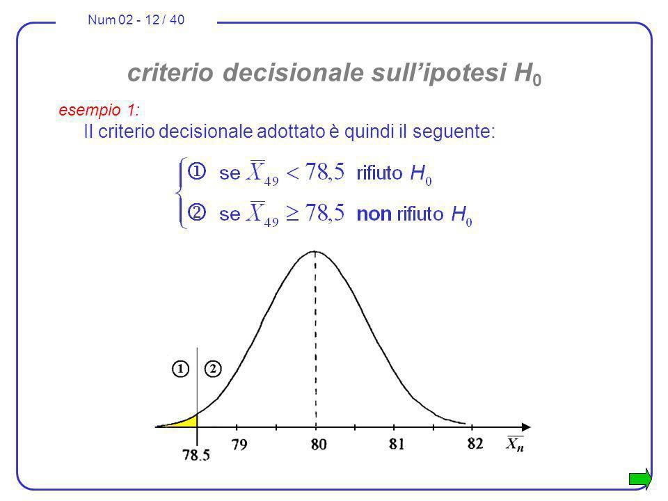 Num 02 - 12 / 40 criterio decisionale sullipotesi H 0 esempio 1: Il criterio decisionale adottato è quindi il seguente: