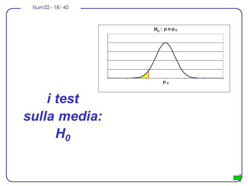 Num 02 - 16 / 40 i test sulla media: H 0