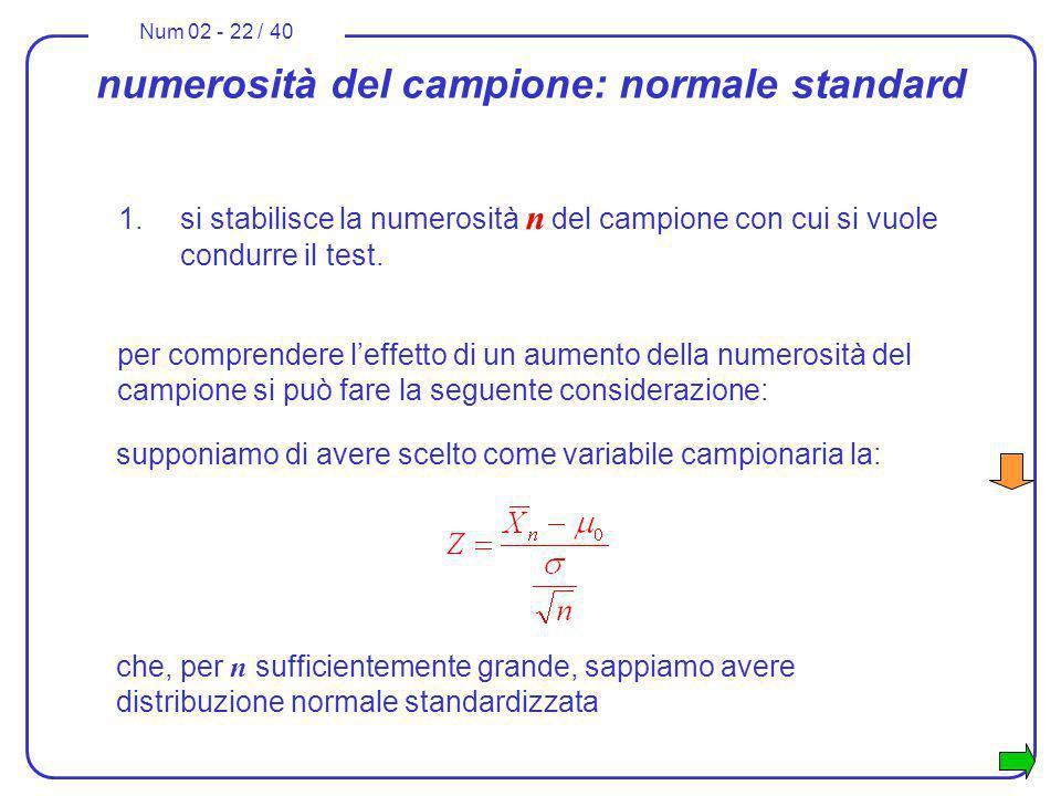 Num 02 - 22 / 40 numerosità del campione: normale standard 1.si stabilisce la numerosità n del campione con cui si vuole condurre il test. supponiamo