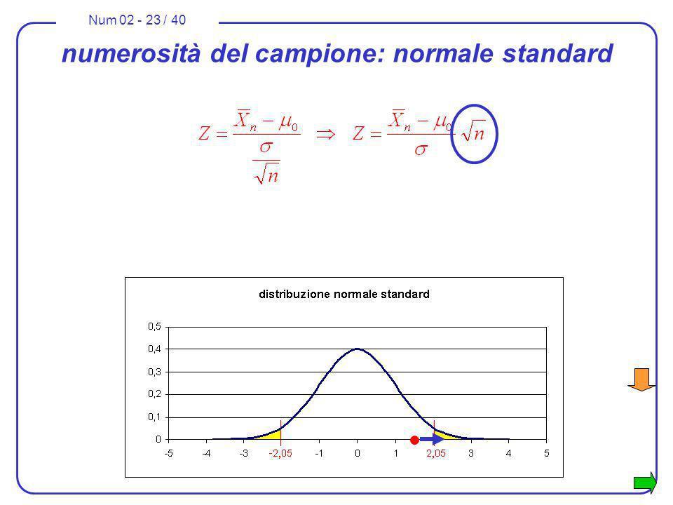 Num 02 - 23 / 40 numerosità del campione: normale standard