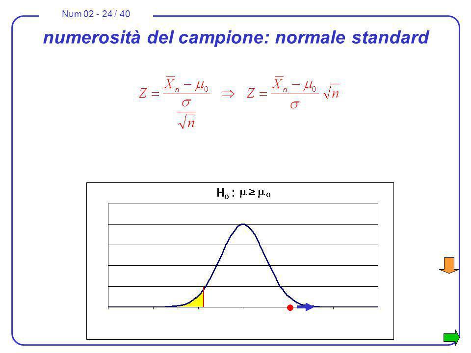Num 02 - 24 / 40 numerosità del campione: normale standard