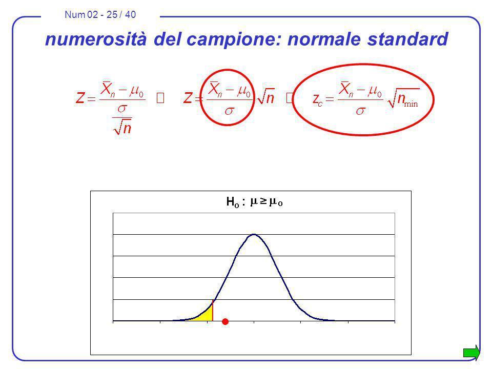 Num 02 - 25 / 40 numerosità del campione: normale standard