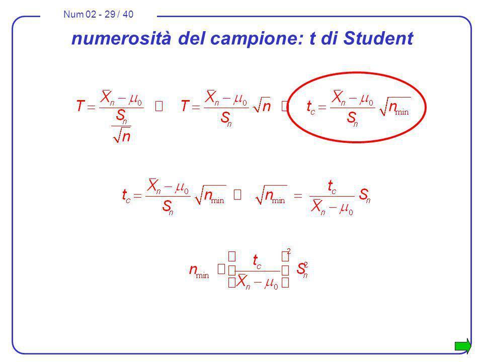 Num 02 - 29 / 40 numerosità del campione: t di Student