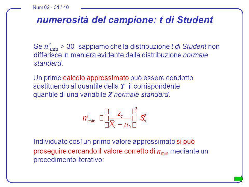 Num 02 - 31 / 40 Un primo calcolo approssimato può essere condotto sostituendo al quantile della T il corrispondente quantile di una variabile Z norma