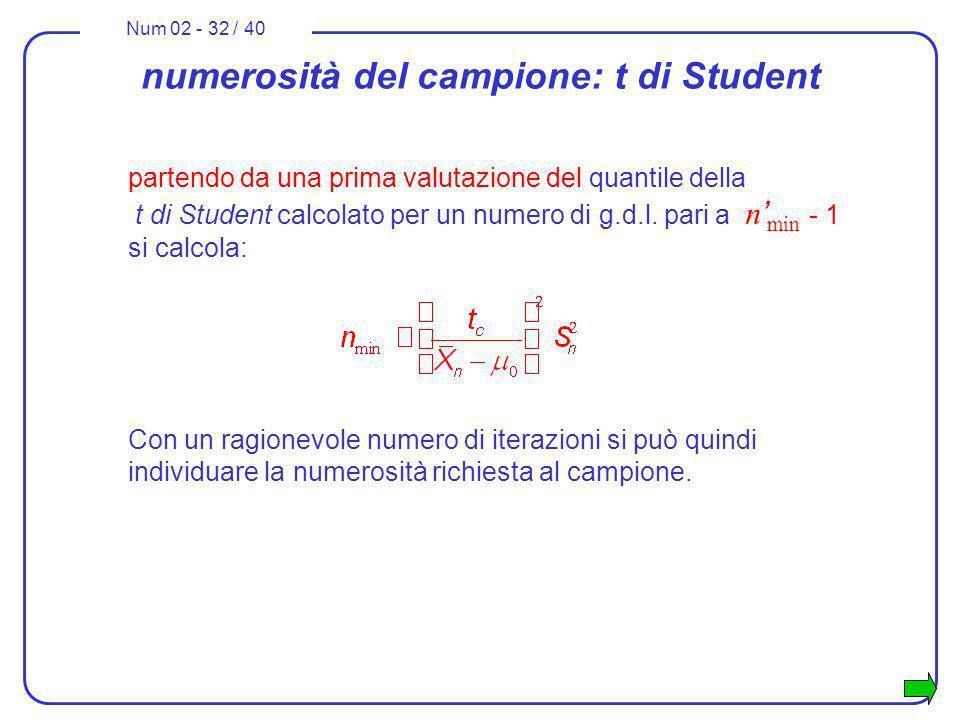 Num 02 - 32 / 40 partendo da una prima valutazione del quantile della t di Student calcolato per un numero di g.d.l. pari a n min - 1 si calcola: Con