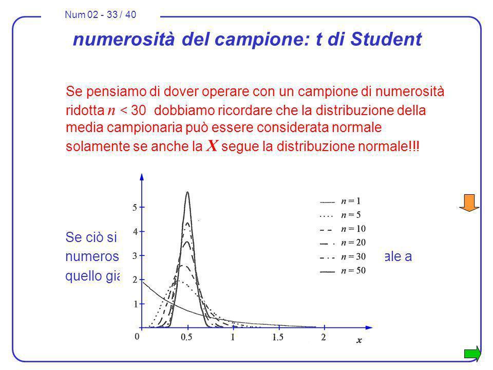 Num 02 - 33 / 40 Se pensiamo di dover operare con un campione di numerosità ridotta n < 30 dobbiamo ricordare che la distribuzione della media campion