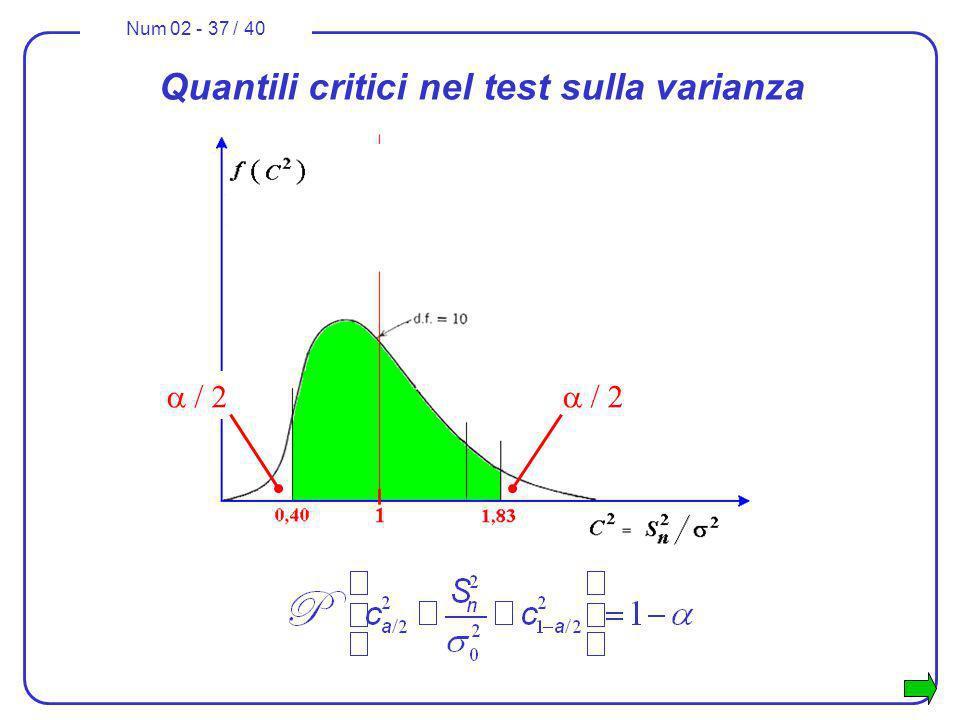 Num 02 - 37 / 40 Quantili critici nel test sulla varianza / 2