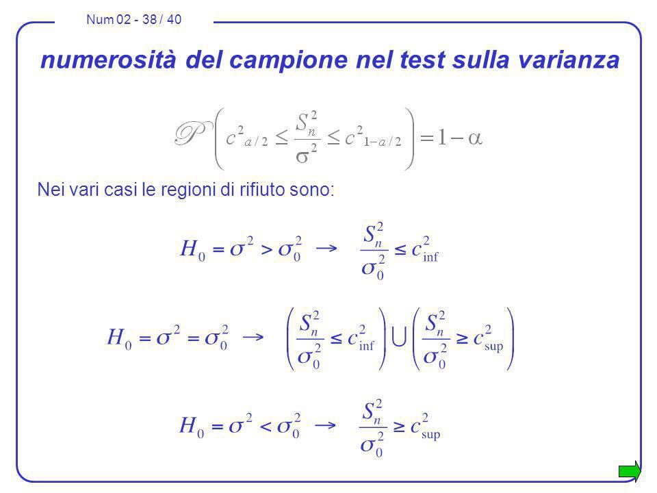 Num 02 - 38 / 40 numerosità del campione nel test sulla varianza Nei vari casi le regioni di rifiuto sono: