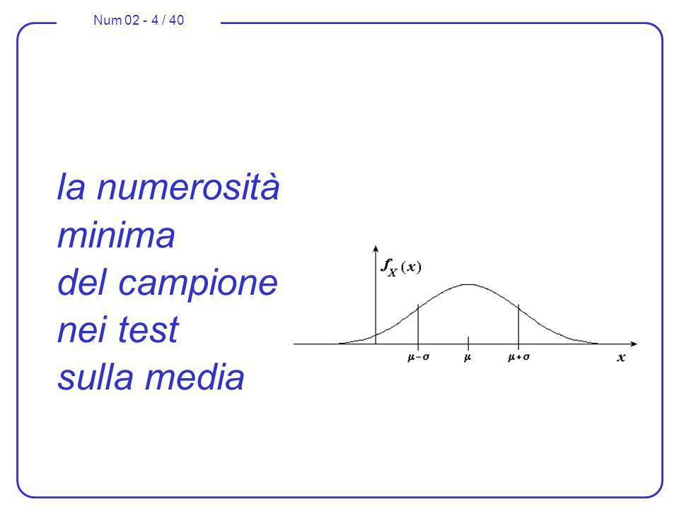 Num 02 - 4 / 40 la numerosità minima del campione nei test sulla media
