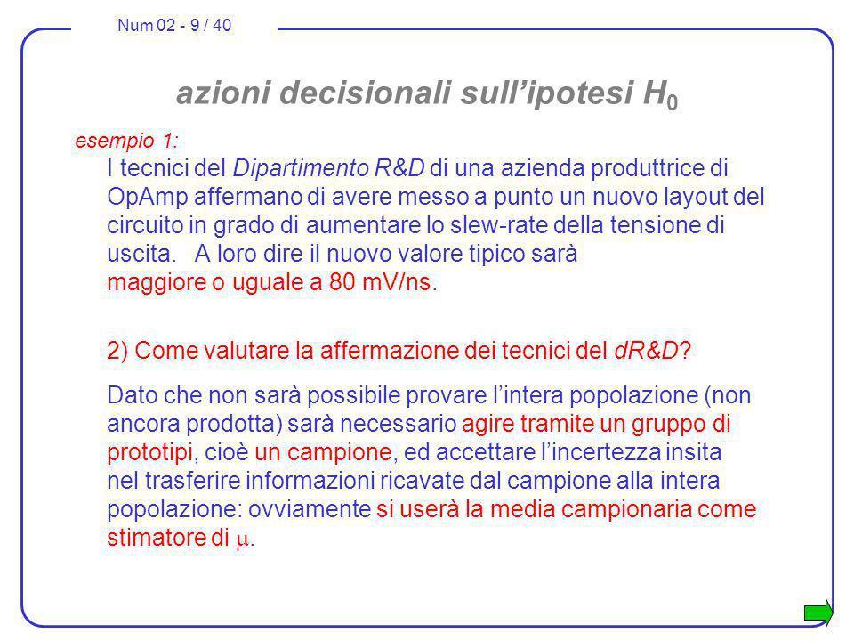 Num 02 - 9 / 40 azioni decisionali sullipotesi H 0 esempio 1: I tecnici del Dipartimento R&D di una azienda produttrice di OpAmp affermano di avere me