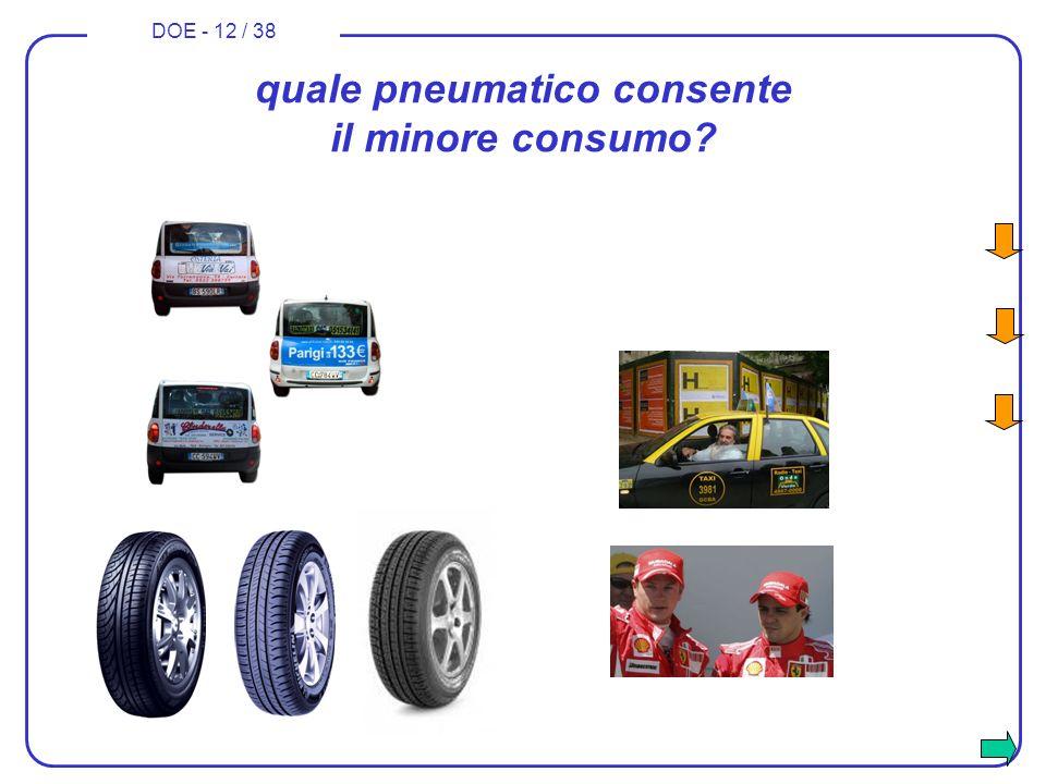 DOE - 12 / 38 quale pneumatico consente il minore consumo?