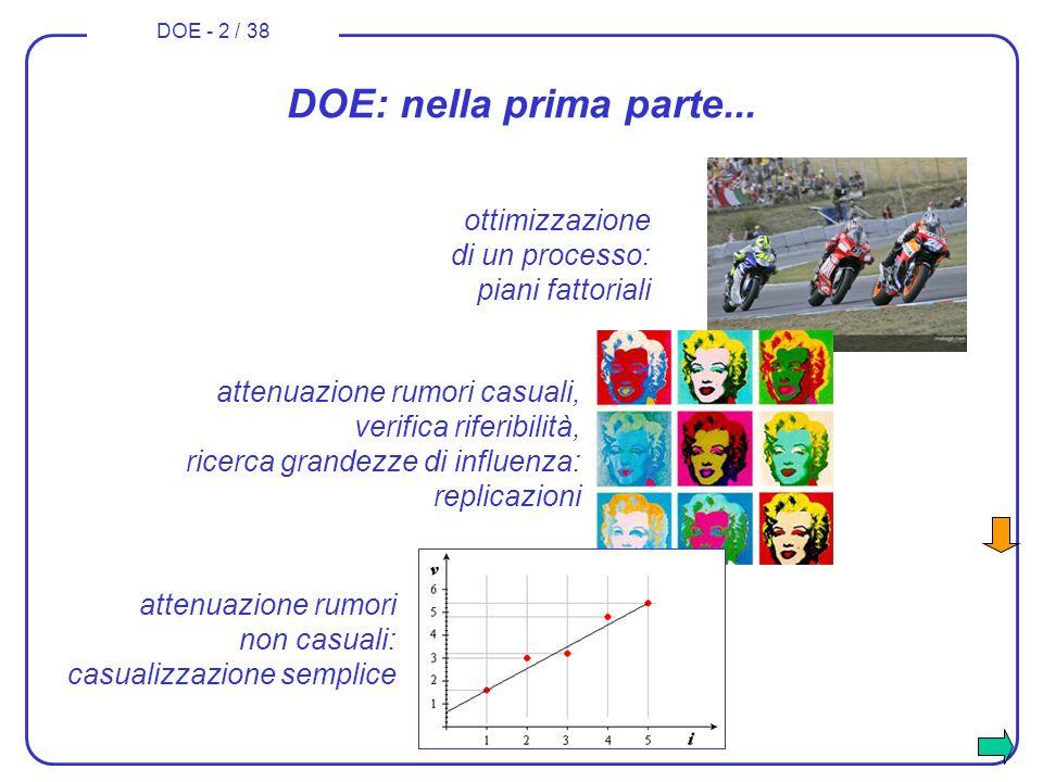 DOE - 2 / 38 DOE: nella prima parte... ottimizzazione di un processo: piani fattoriali attenuazione rumori casuali, verifica riferibilità, ricerca gra