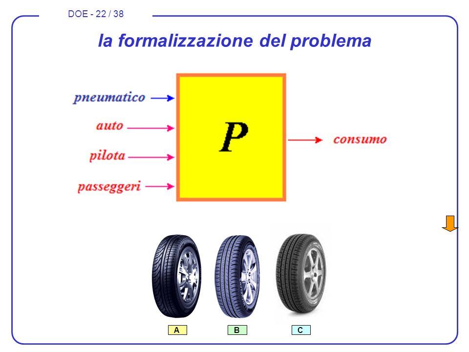 DOE - 22 / 38 la formalizzazione del problema ABC