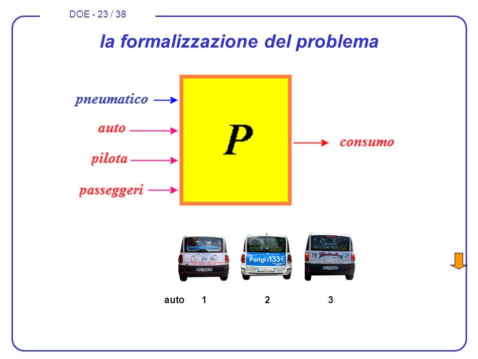 DOE - 23 / 38 la formalizzazione del problema auto 1 2 3