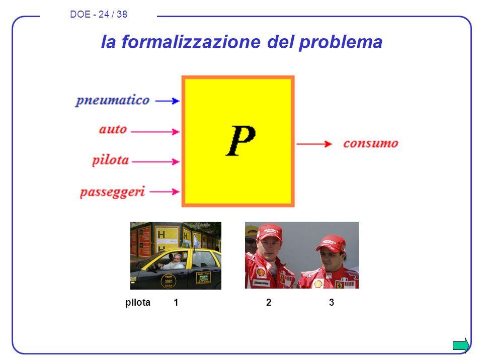 DOE - 24 / 38 la formalizzazione del problema pilota 1 2 3