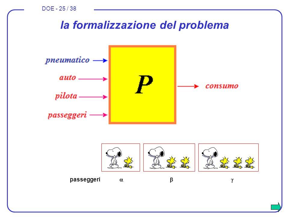 DOE - 25 / 38 la formalizzazione del problema passeggeri