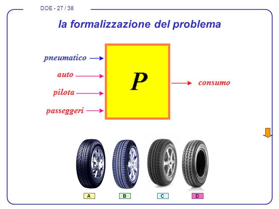 DOE - 27 / 38 la formalizzazione del problema D ABC