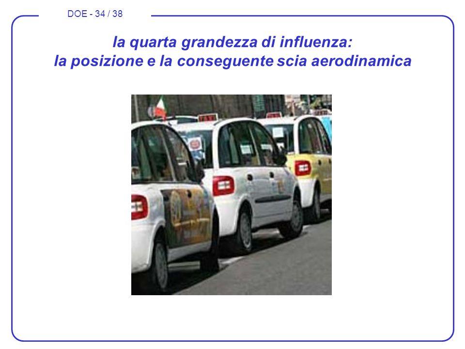 DOE - 34 / 38 la quarta grandezza di influenza: la posizione e la conseguente scia aerodinamica