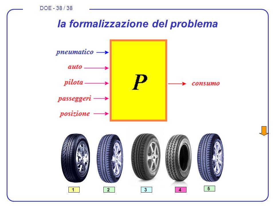 DOE - 38 / 38 la formalizzazione del problema 4 123 5