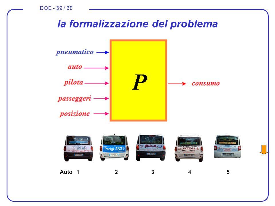 DOE - 39 / 38 la formalizzazione del problema Auto 12 3 4 5