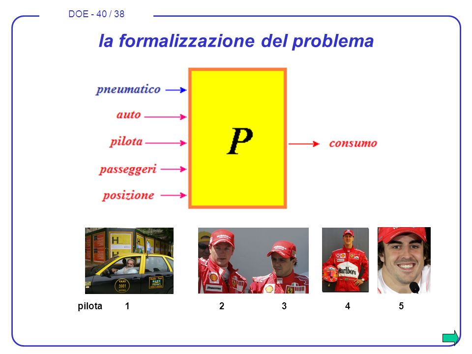 DOE - 40 / 38 la formalizzazione del problema pilota 12 3 4 5