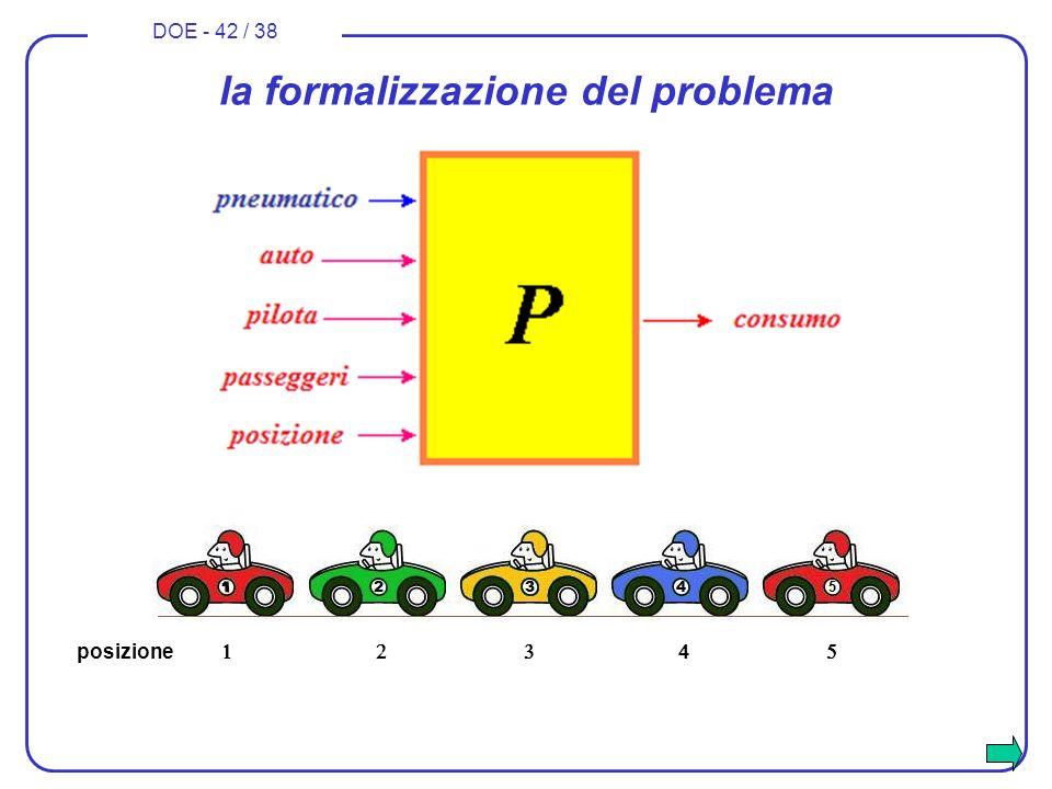DOE - 42 / 38 la formalizzazione del problema posizione