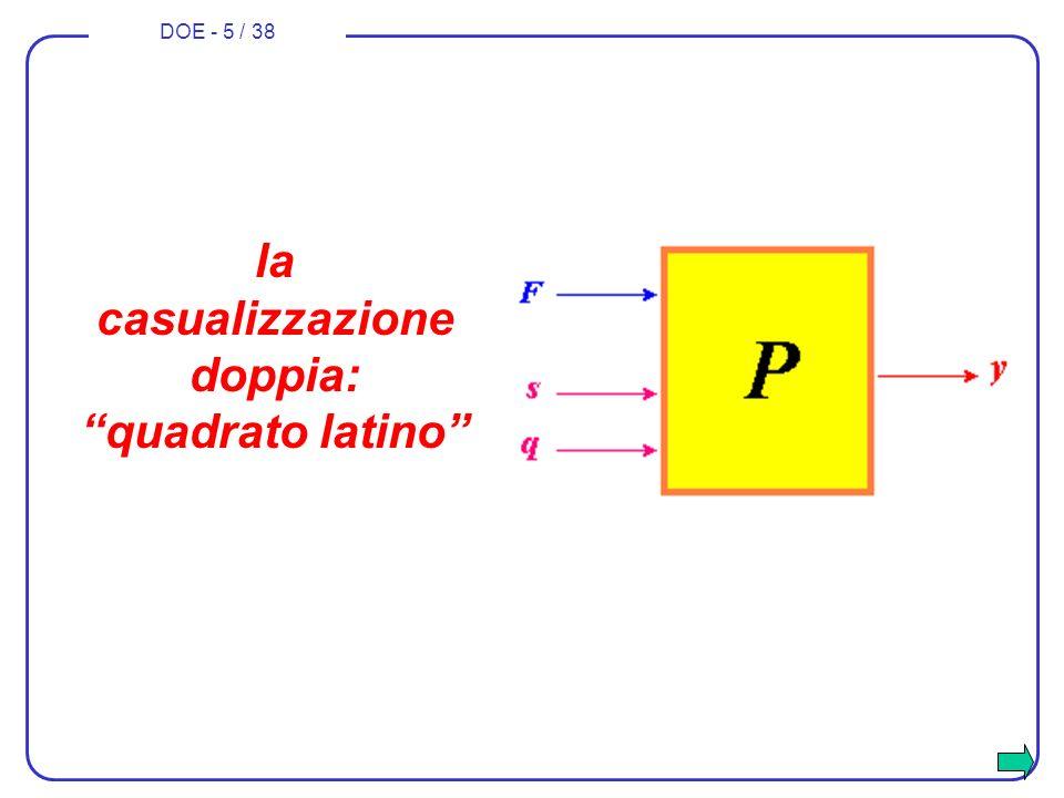DOE - 5 / 38 la casualizzazione doppia: quadrato latino