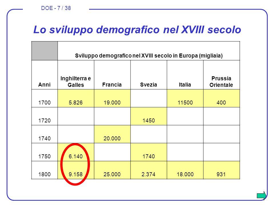 DOE - 7 / 38 Lo sviluppo demografico nel XVIII secolo Sviluppo demografico nel XVIII secolo in Europa (migliaia) Anni Inghilterra e GallesFranciaSvezi