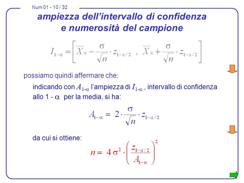Num 01 - 10 / 32 da cui si ottiene: ampiezza dellintervallo di confidenza e numerosità del campione possiamo quindi affermare che: indicando con A 1 -