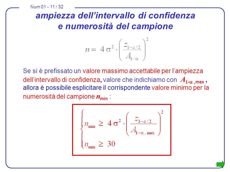 Num 01 - 11 / 32 Se si è prefissato un valore massimo accettabile per lampiezza dellintervallo di confidenza, valore che indichiamo con A 1 - max, all
