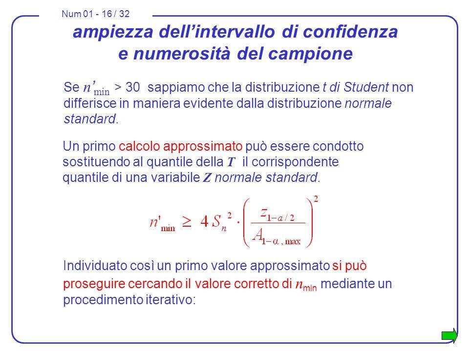 Num 01 - 16 / 32 ampiezza dellintervallo di confidenza e numerosità del campione Un primo calcolo approssimato può essere condotto sostituendo al quan