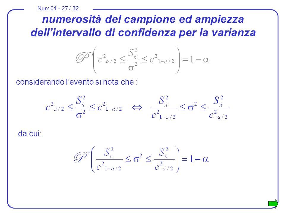 Num 01 - 27 / 32 numerosità del campione ed ampiezza dellintervallo di confidenza per la varianza considerando levento si nota che : da cui: