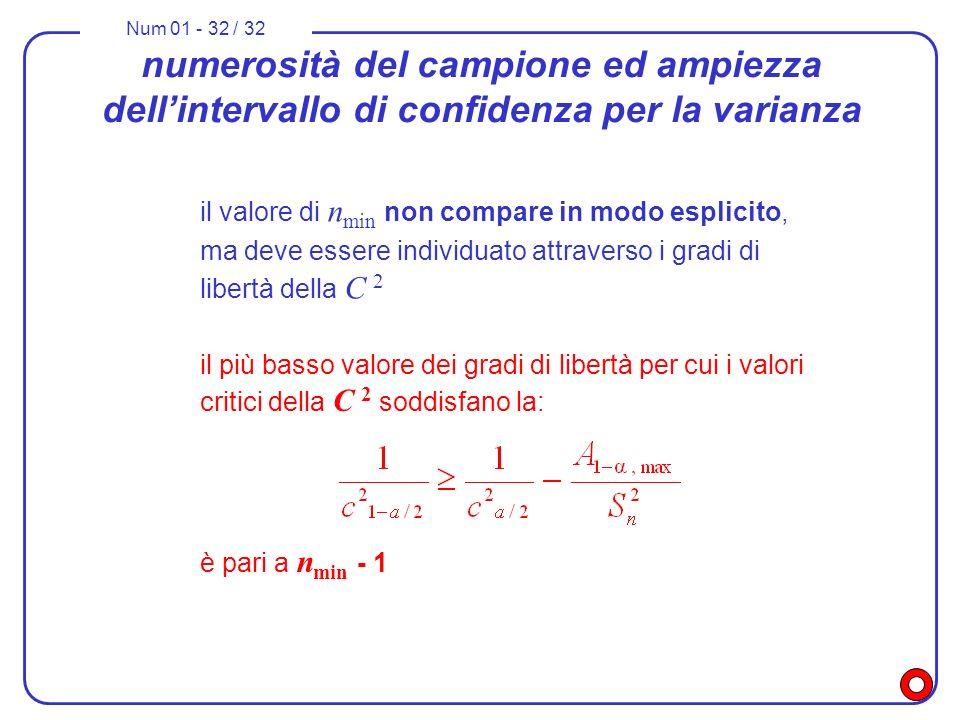 Num 01 - 32 / 32 numerosità del campione ed ampiezza dellintervallo di confidenza per la varianza il più basso valore dei gradi di libertà per cui i v