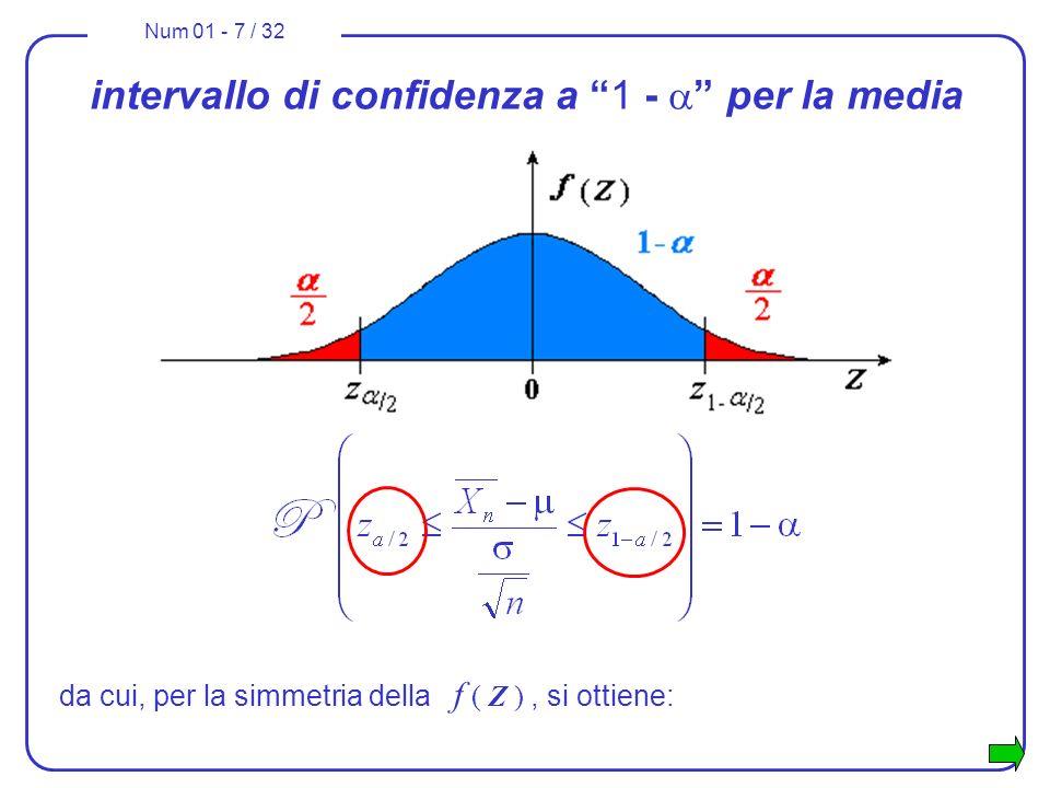 Num 01 - 7 / 32 intervallo di confidenza a 1 - per la media da cui, per la simmetria della f ( Z ), si ottiene:
