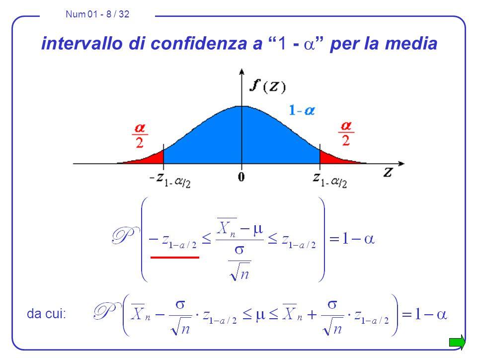 Num 01 - 8 / 32 intervallo di confidenza a 1 - per la media da cui: