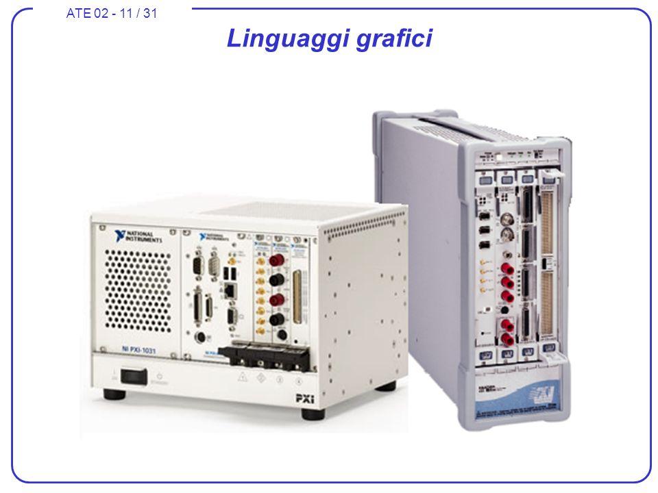 ATE 02 - 11 / 31 Linguaggi grafici
