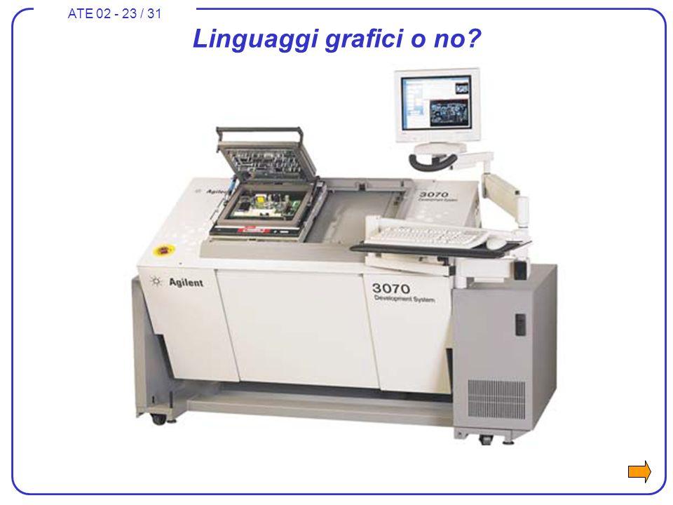 ATE 02 - 23 / 31 Linguaggi grafici o no?